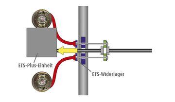ETS System