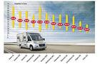 Ratgeber: Reiseplanung, CAR 06/2012