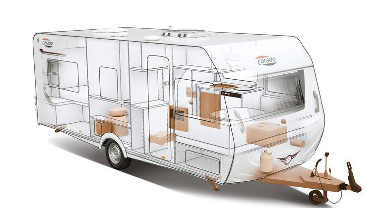 Schritt für Schritt zum Profi-Camper: Wie ein Caravan funktioniert